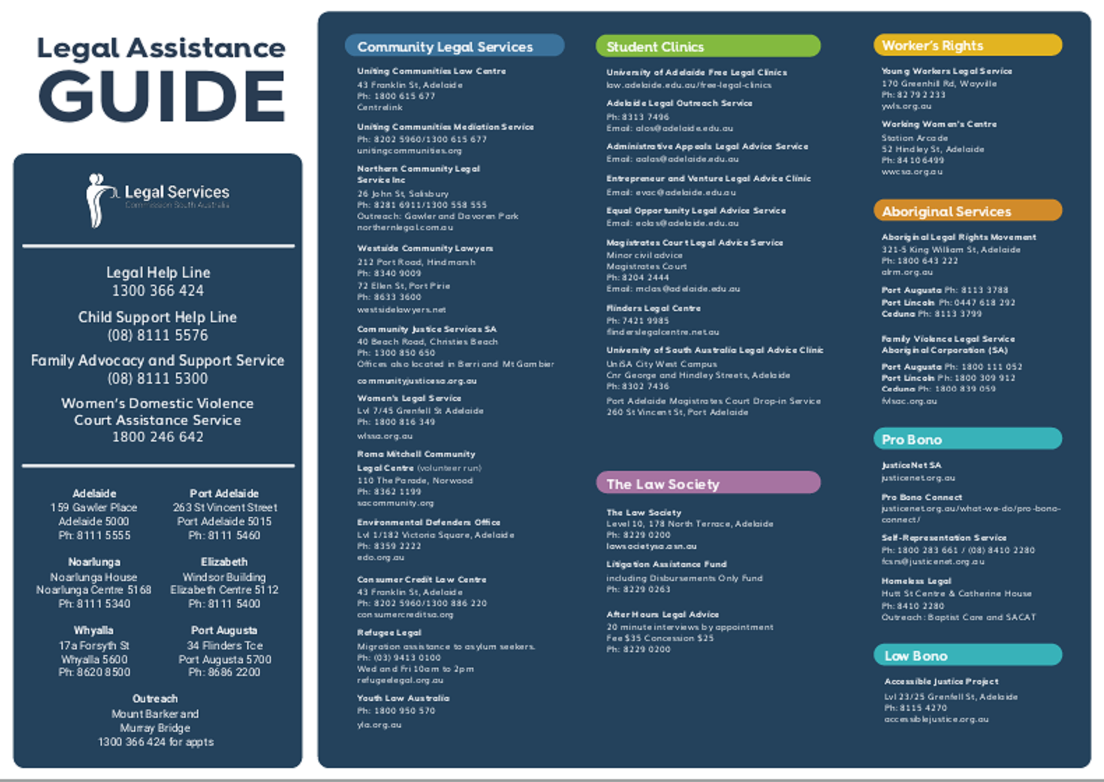Legal Assistance Guide